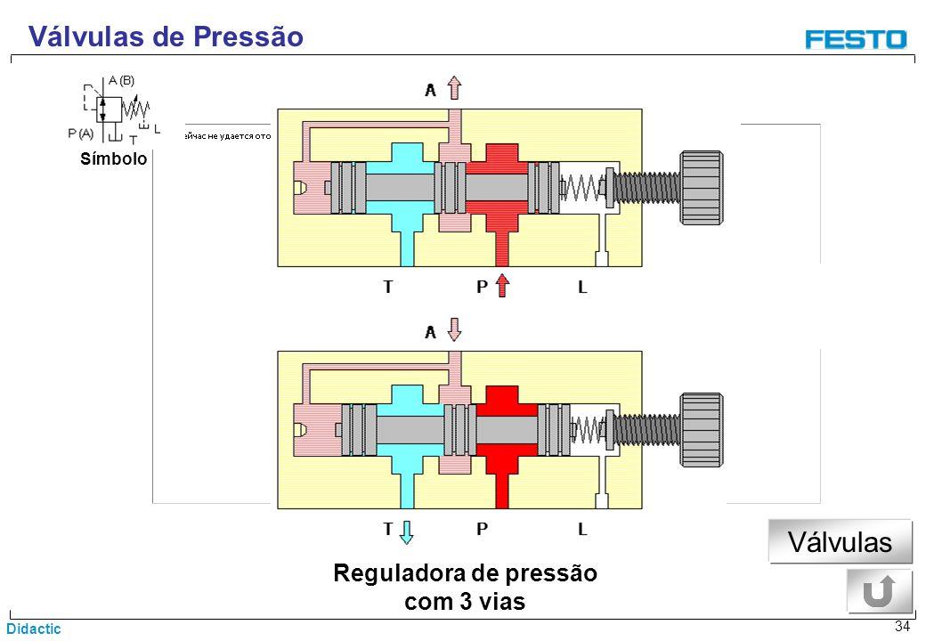 Didactic 34 Símbolo Válvulas de Pressão Reguladora de pressão com 3 vias Válvulas