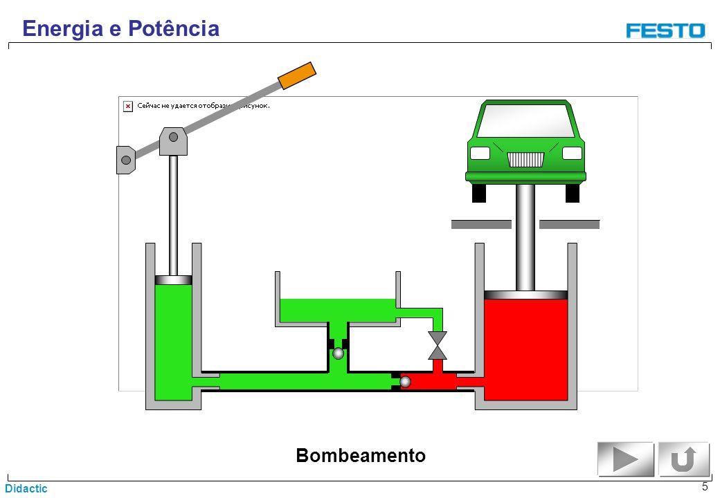 Didactic 5 Energia e Potência Bombeamento