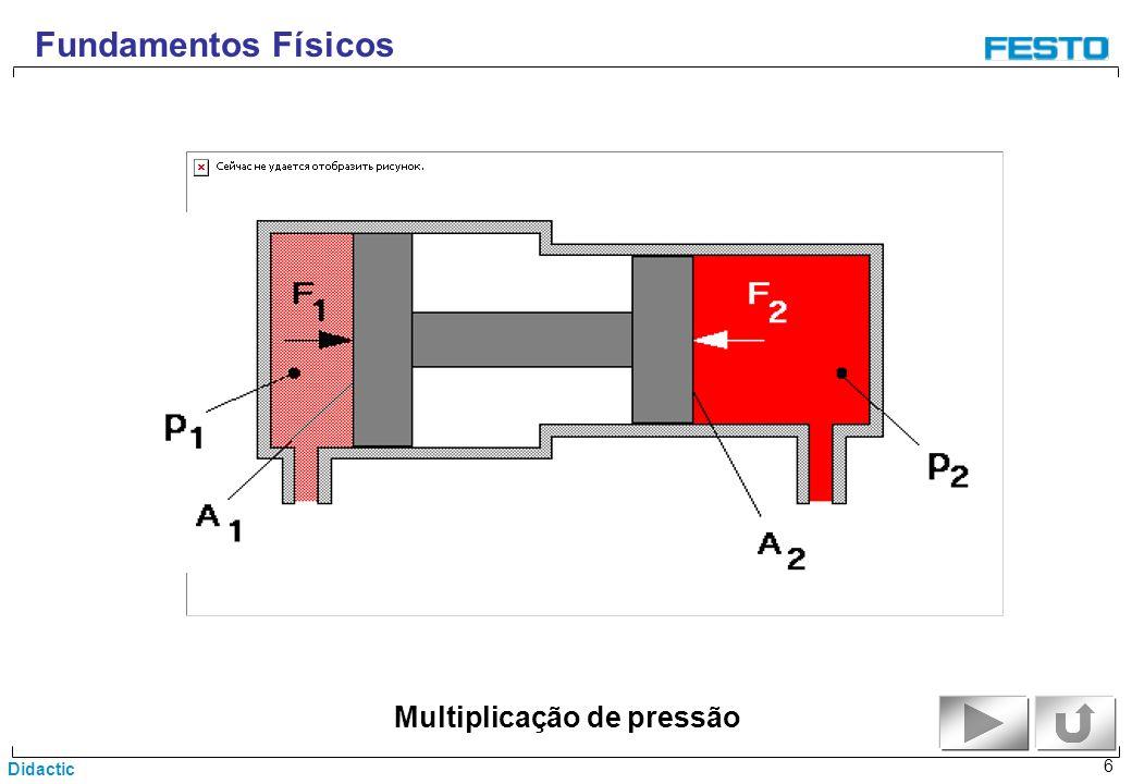 Didactic 6 Multiplicação de pressão Fundamentos Físicos