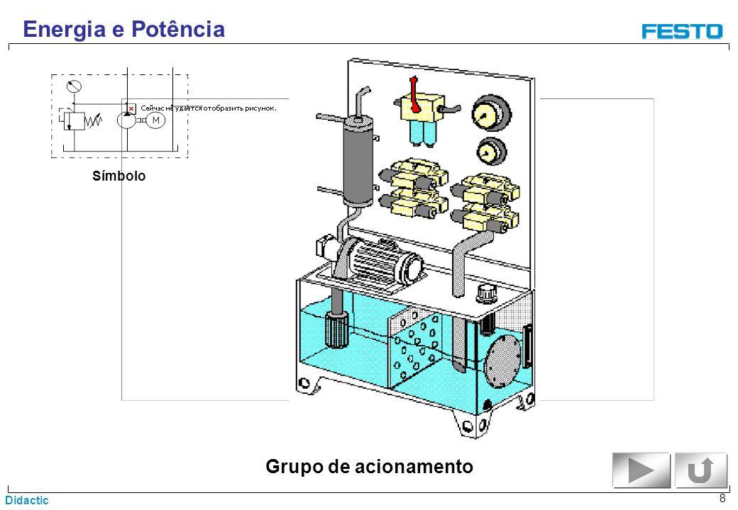 Didactic 8 Grupo de acionamento Símbolo Energia e Potência