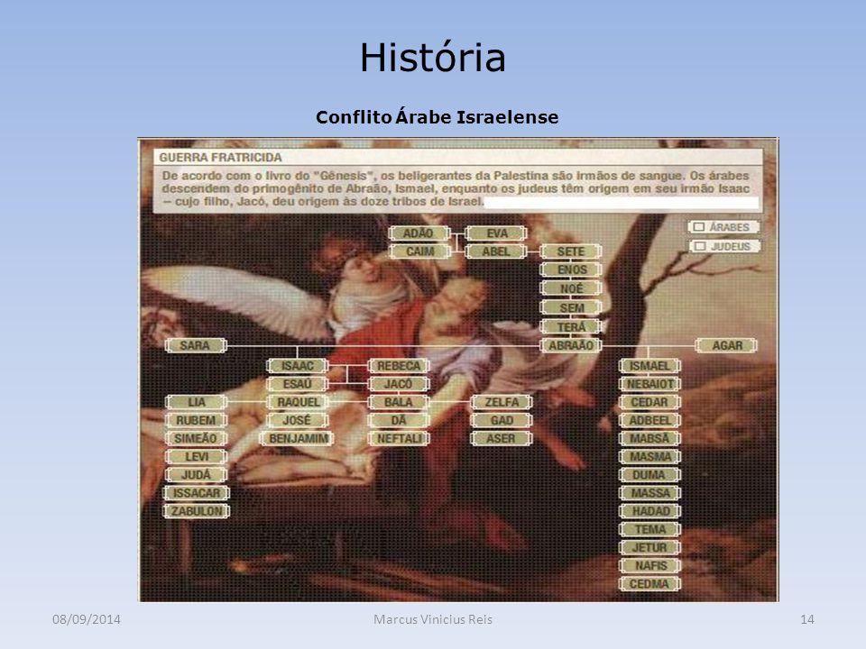 08/09/2014Marcus Vinicius Reis14 História Conflito Árabe Israelense
