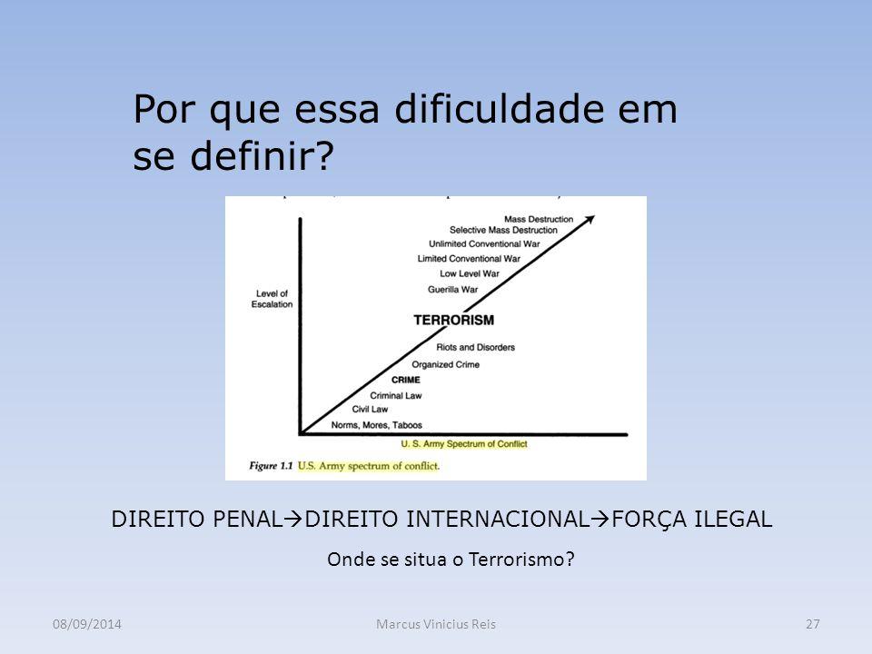 08/09/2014Marcus Vinicius Reis27 Por que essa dificuldade em se definir.