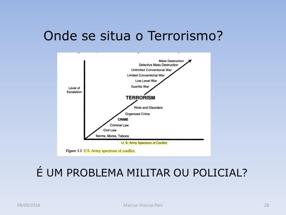 08/09/2014Marcus Vinicius Reis28 Onde se situa o Terrorismo? É UM PROBLEMA MILITAR OU POLICIAL?