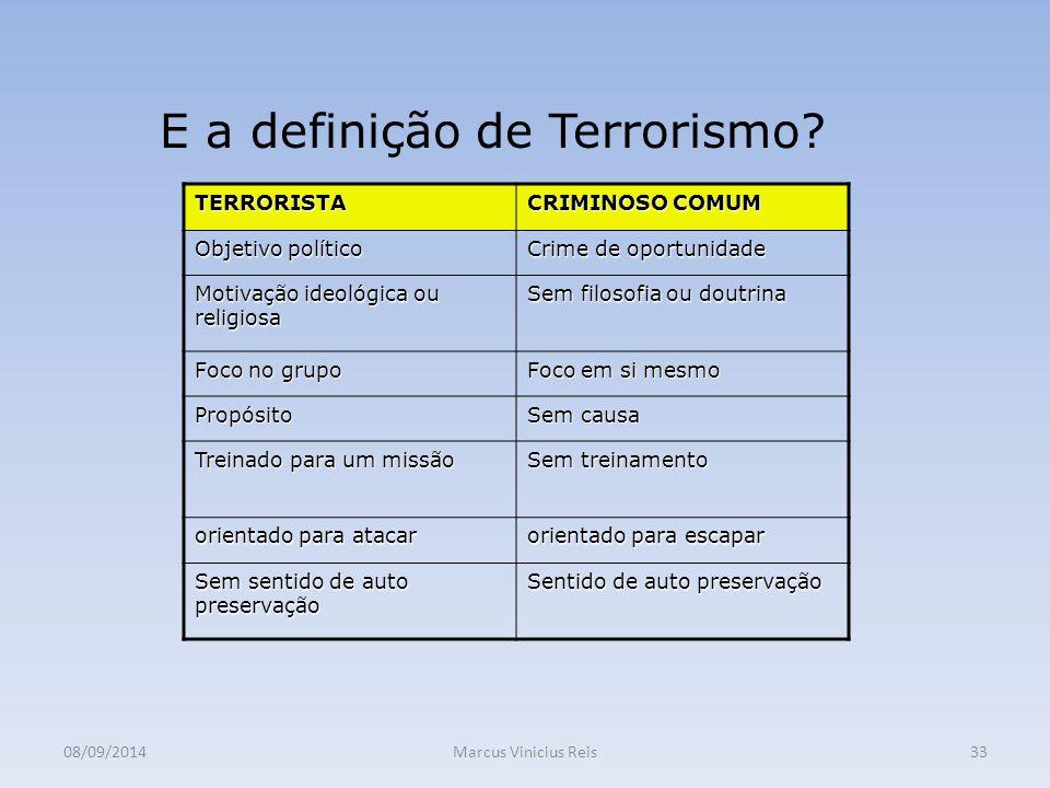 08/09/2014Marcus Vinicius Reis33 E a definição de Terrorismo.