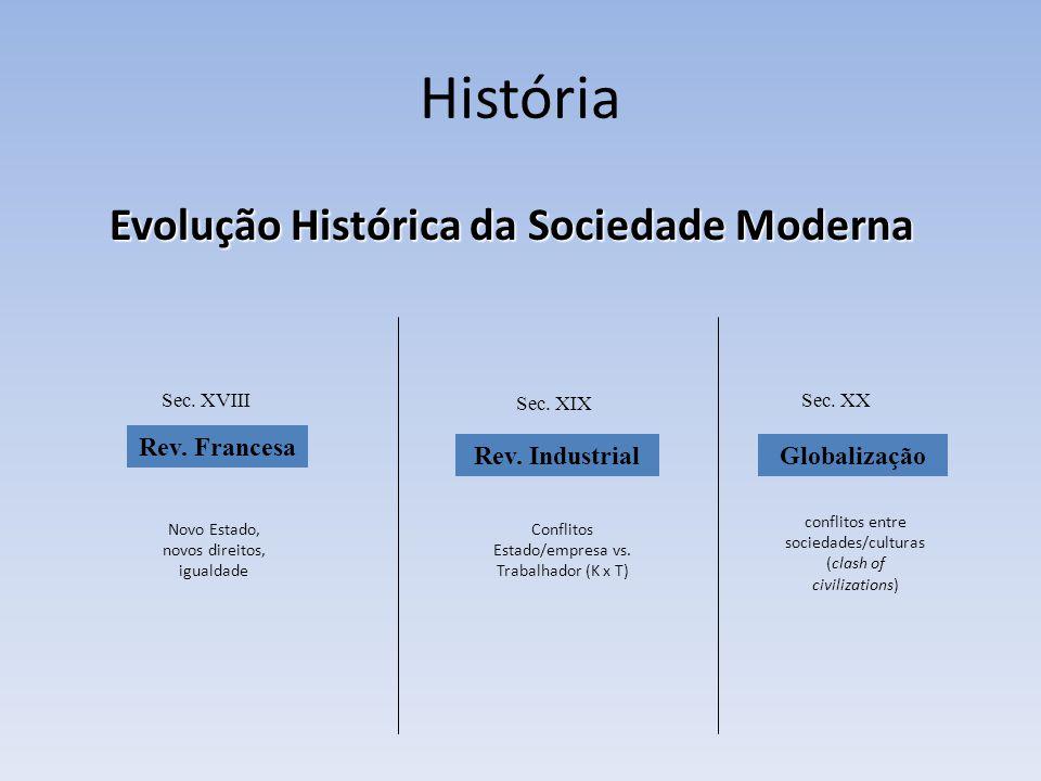 História Evolução Histórica da Sociedade Moderna Rev.