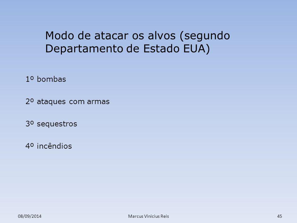 08/09/2014Marcus Vinicius Reis45 Modo de atacar os alvos (segundo Departamento de Estado EUA) 1º bombas 2º ataques com armas 3º sequestros 4º incêndios