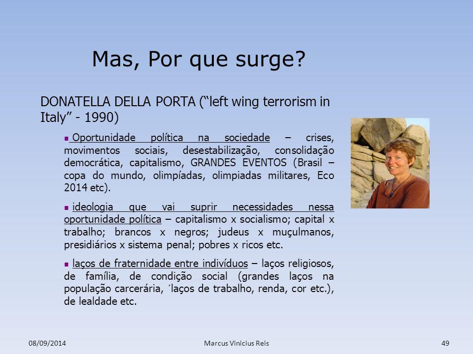08/09/2014Marcus Vinicius Reis49 Mas, Por que surge.