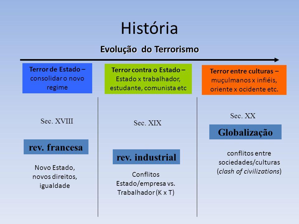 História Evolução do Terrorismo rev.industrial Globalização rev.