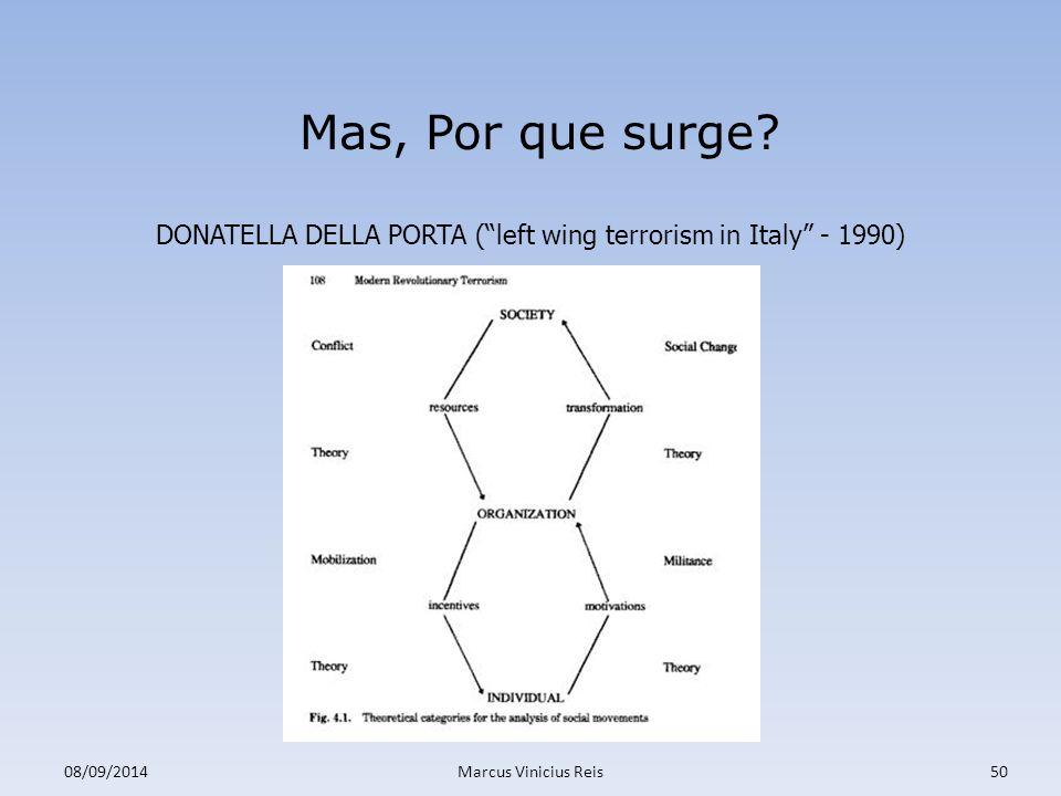 08/09/2014Marcus Vinicius Reis50 Mas, Por que surge.