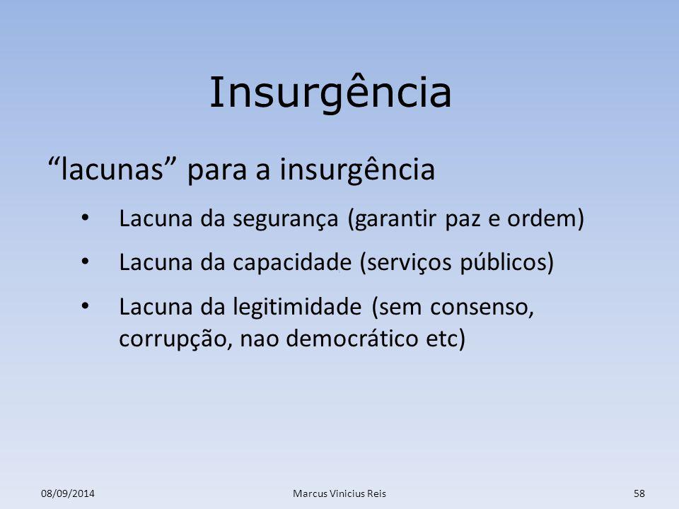 ; 08/09/2014Marcus Vinicius Reis58 Insurgência lacunas para a insurgência Lacuna da segurança (garantir paz e ordem) Lacuna da capacidade (serviços públicos) Lacuna da legitimidade (sem consenso, corrupção, nao democrático etc)
