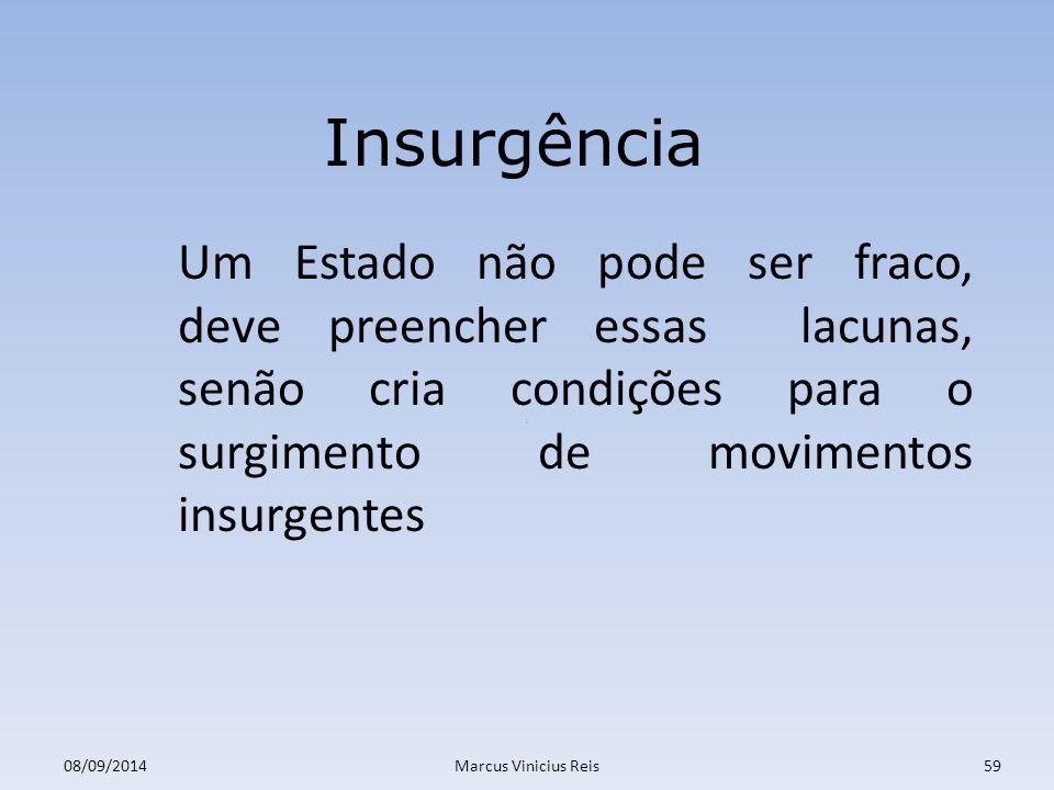 ; 08/09/2014Marcus Vinicius Reis59 Insurgência Um Estado não pode ser fraco, deve preencher essas lacunas, senão cria condições para o surgimento de movimentos insurgentes