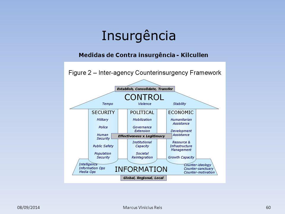 08/09/2014Marcus Vinicius Reis60 Insurgência Medidas de Contra insurgência - Kilcullen