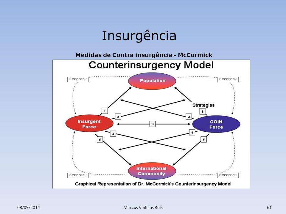 08/09/2014Marcus Vinicius Reis61 Insurgência Medidas de Contra insurgência - McCormick