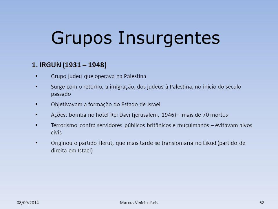 ; 08/09/2014Marcus Vinicius Reis62 Grupos Insurgentes 1.