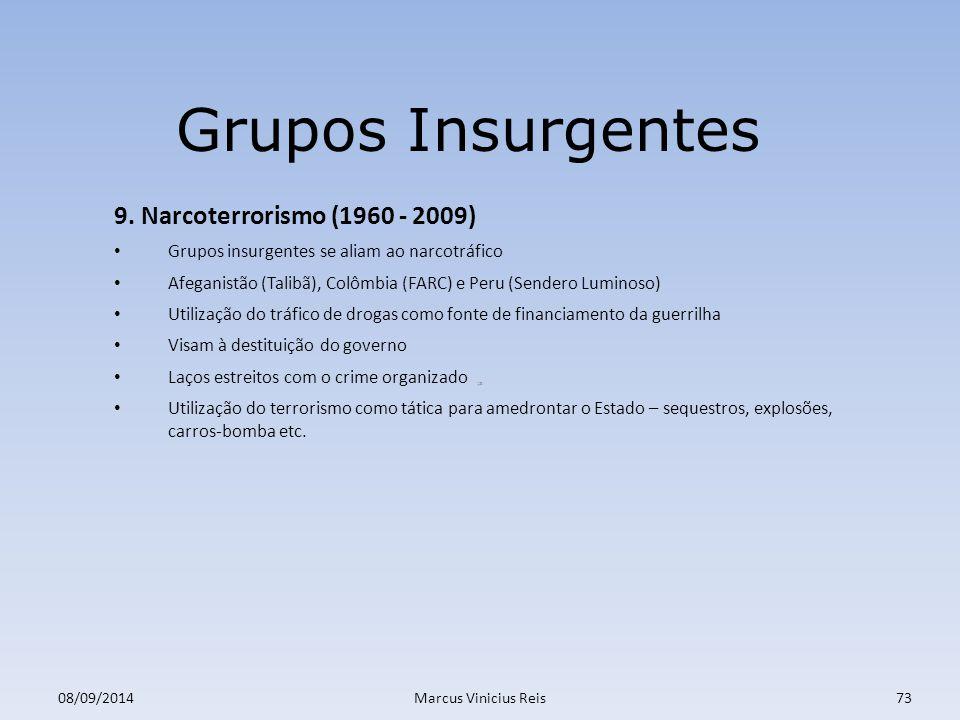 ;a 08/09/2014Marcus Vinicius Reis73 Grupos Insurgentes 9.