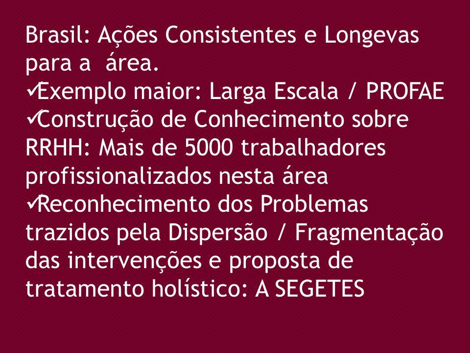 Brasil: Ações Consistentes e Longevas para a área.