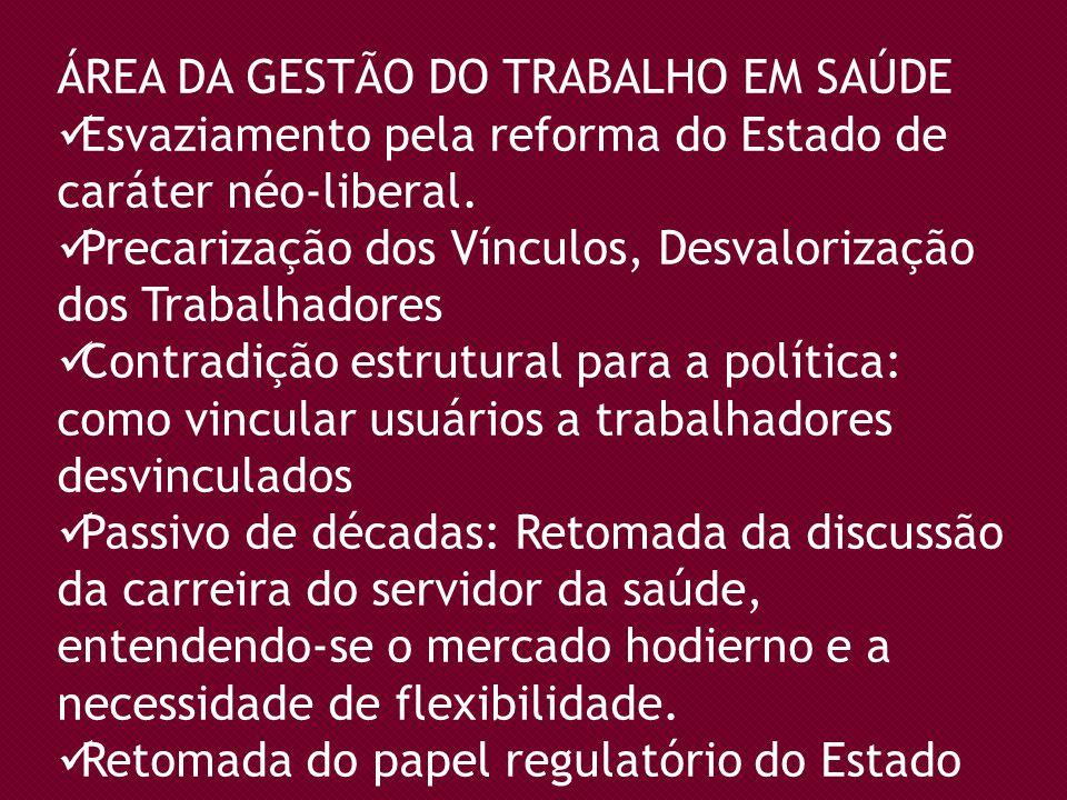 ÁREA DA GESTÃO DO TRABALHO EM SAÚDE Esvaziamento pela reforma do Estado de caráter néo-liberal.