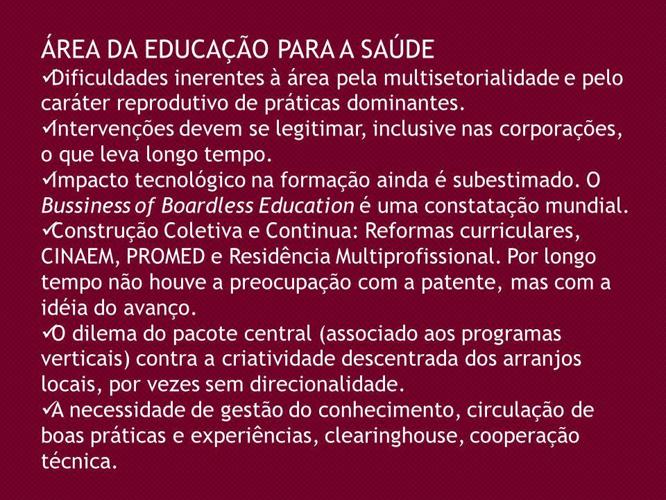 ÁREA DA EDUCAÇÃO PARA A SAÚDE Dificuldades inerentes à área pela multisetorialidade e pelo caráter reprodutivo de práticas dominantes.
