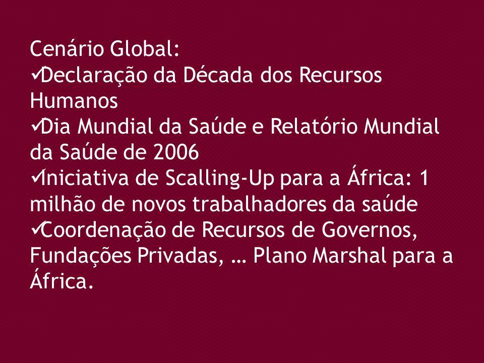 Cenário Global: Declaração da Década dos Recursos Humanos Dia Mundial da Saúde e Relatório Mundial da Saúde de 2006 Iniciativa de Scalling-Up para a África: 1 milhão de novos trabalhadores da saúde Coordenação de Recursos de Governos, Fundações Privadas, … Plano Marshal para a África.