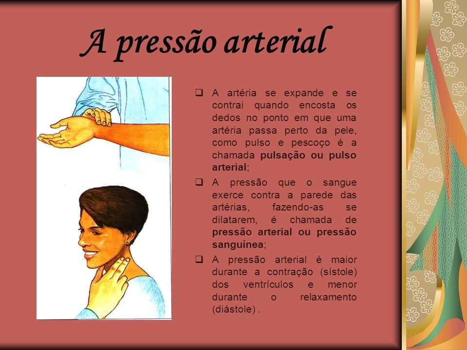 Arritmia cardíaca A arritmia cardíaca caracteriza-se por irregularidade no ritmo cardíaco. Essas irregularidade podem estar relacionadas à aceleração