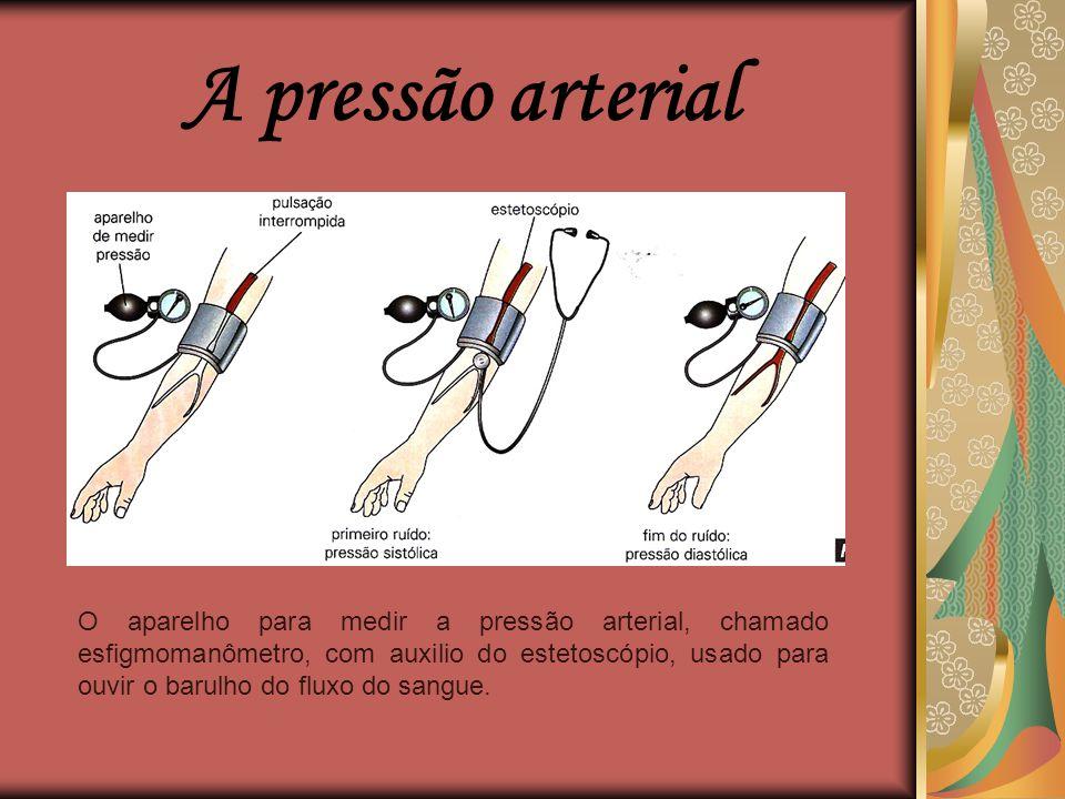 A pressão arterial  A artéria se expande e se contrai quando encosta os dedos no ponto em que uma artéria passa perto da pele, como pulso e pescoço é