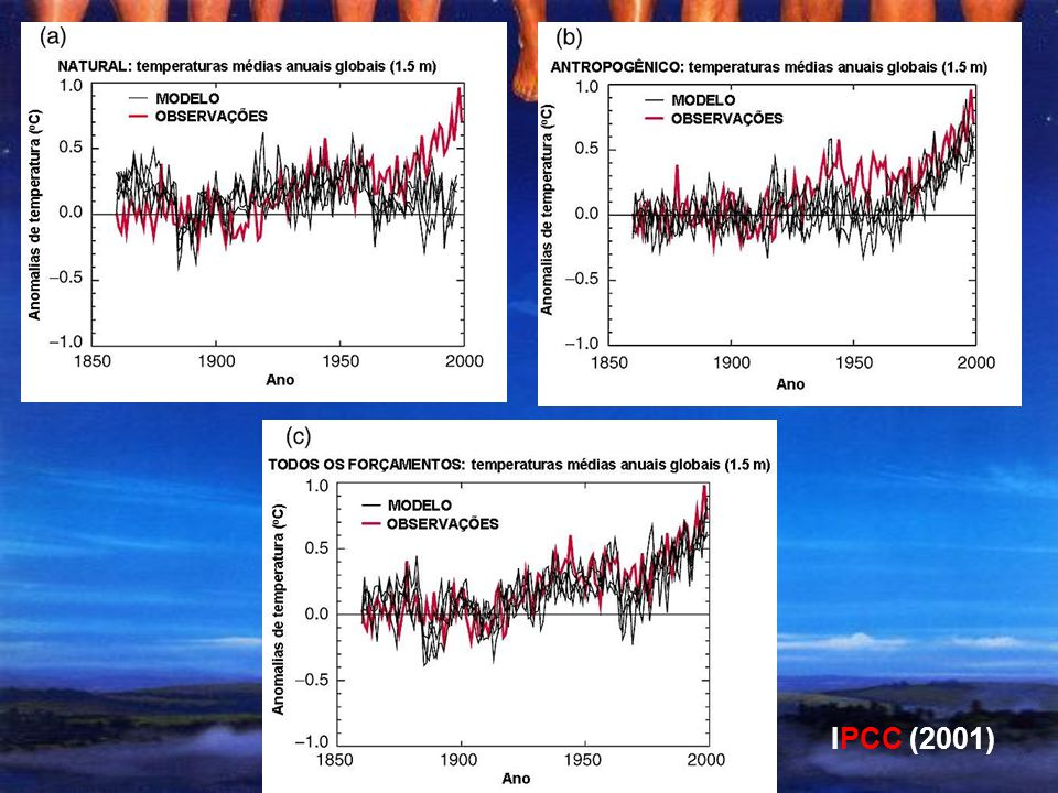 Forçamentos naturais (IPCC, 2007)