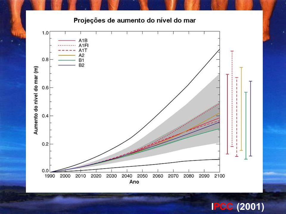 Projeções de aumento de temperatura e nível do mar IPCC (2007)