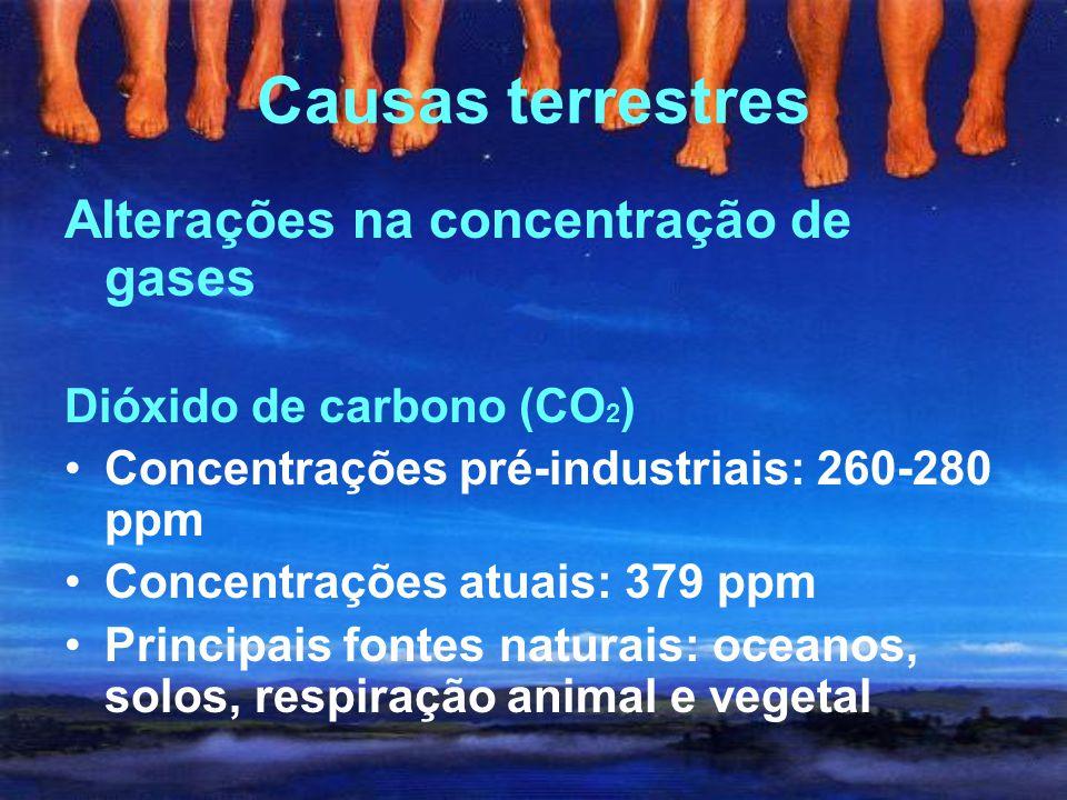 Balanço radiativo terrestre IPCC (2007)