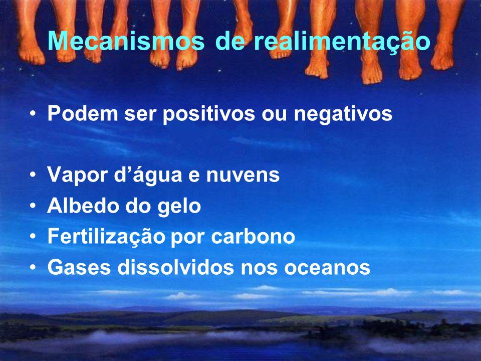 Vulcanismo Fonte de material particulado, sulfatos e cloro para atmosfera Resfriamento em curto prazo (6 meses a 2 anos) O dogma do ozônio: somente a