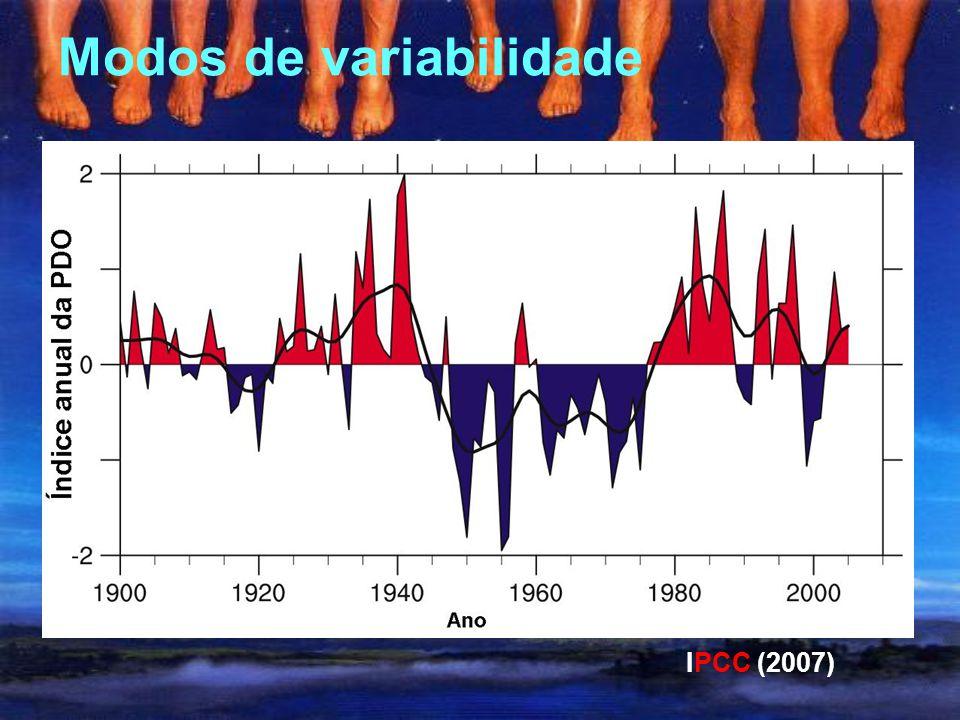 Mecanismos de realimentação Podem ser positivos ou negativos Vapor d'água e nuvens Albedo do gelo Fertilização por carbono Gases dissolvidos nos ocean