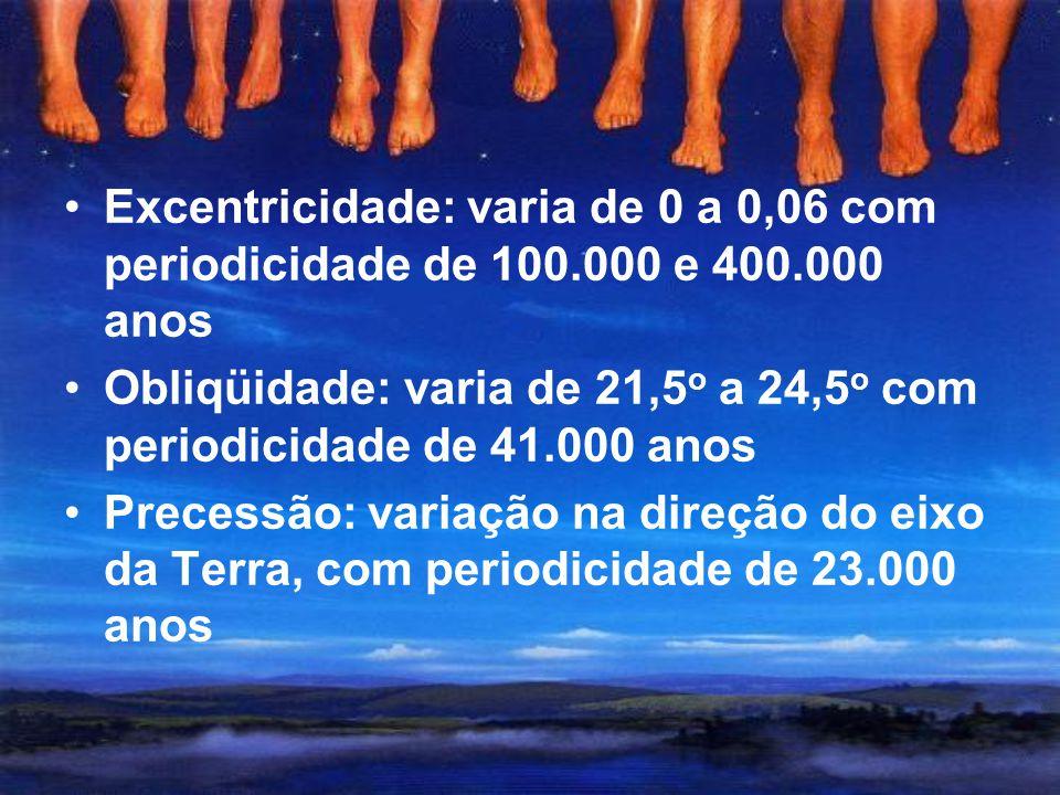 Causas astronômicas IPCC (2007)