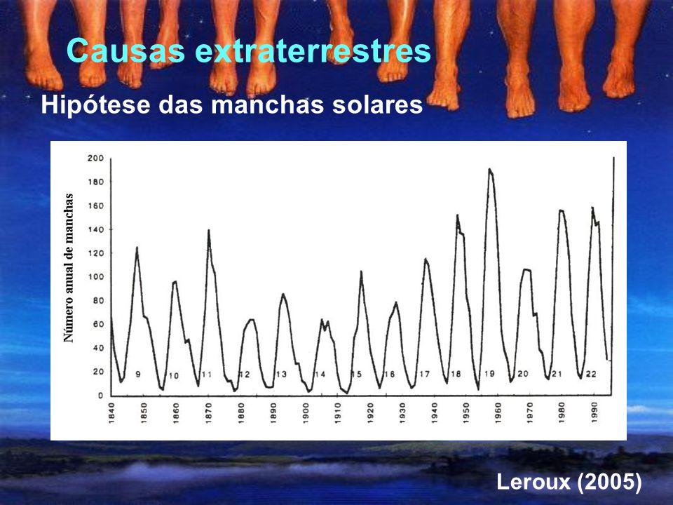 Excentricidade: varia de 0 a 0,06 com periodicidade de 100.000 e 400.000 anos Obliqüidade: varia de 21,5 o a 24,5 o com periodicidade de 41.000 anos P