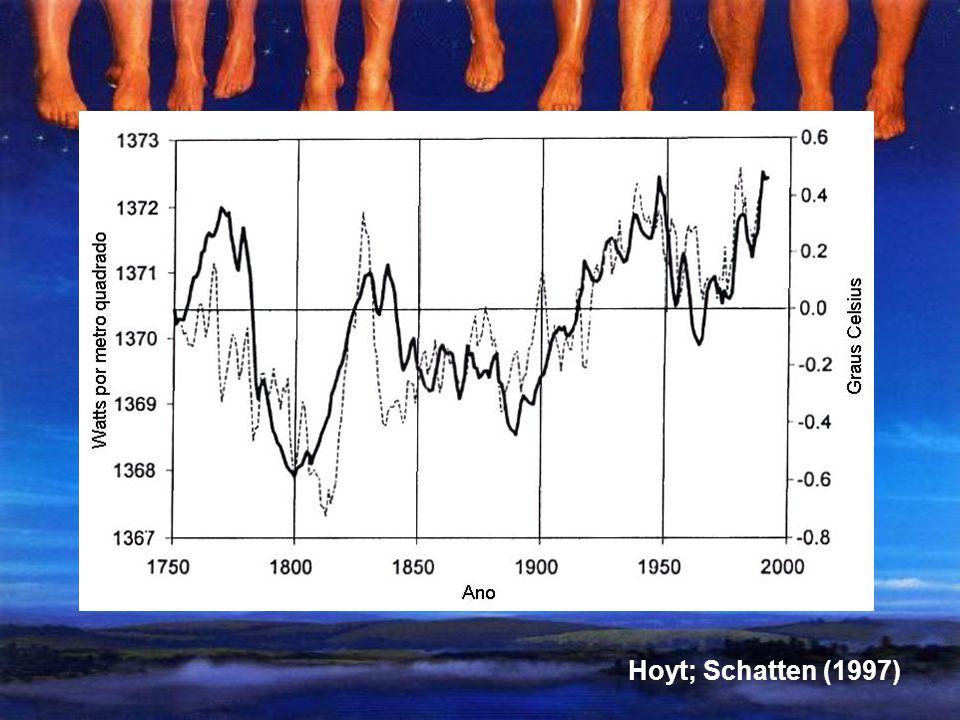 Causas extraterrestres Hipótese das manchas solares Leroux (2005)