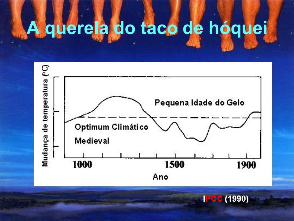 Fato 5 O gás estufa mais importante no sistema climático não é o dióxido de carbono, mas sim o vapor d'água. Seu papel, apesar de essencial para a pes
