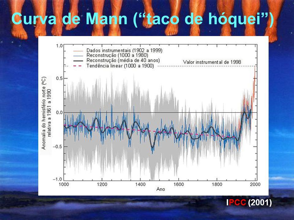 """""""Concluímos que apesar das grandes limitações na quantidade e na qualidade dos dados históricos de temperatura disponíveis, a evidência aponta consist"""
