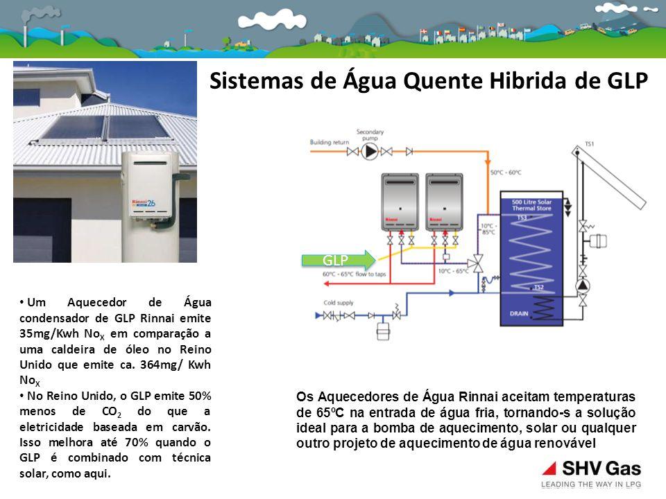 Os Aquecedores de Água Rinnai aceitam temperaturas de 65ºC na entrada de água fria, tornando-s a solução ideal para a bomba de aquecimento, solar ou q