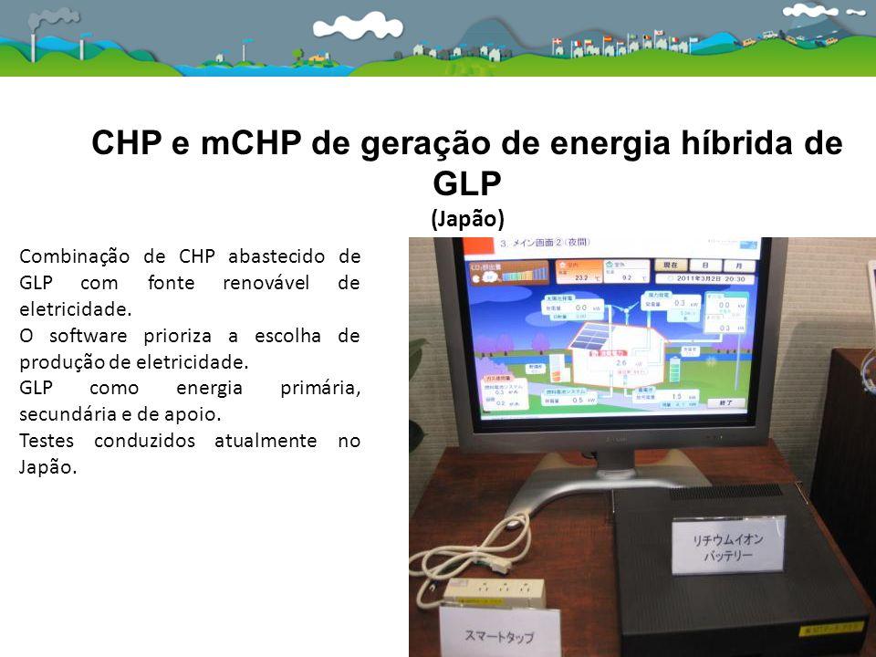 CHP e mCHP de geração de energia híbrida de GLP (Japão) Combinação de CHP abastecido de GLP com fonte renovável de eletricidade. O software prioriza a