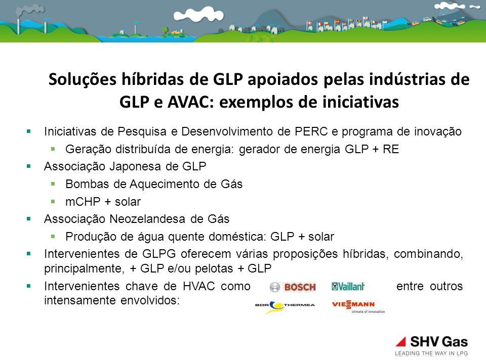  Iniciativas de Pesquisa e Desenvolvimento de PERC e programa de inovação  Geração distribuída de energia: gerador de energia GLP + RE  Associação