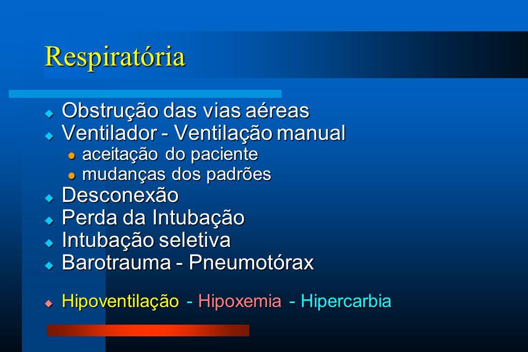 Respiratória  Obstrução das vias aéreas  Ventilador - Ventilação manual aceitação do paciente aceitação do paciente mudanças dos padrões mudanças dos padrões  Desconexão  Perda da Intubação  Intubação seletiva  Barotrauma - Pneumotórax  Hipoventilação - Hipoxemia - Hipercarbia