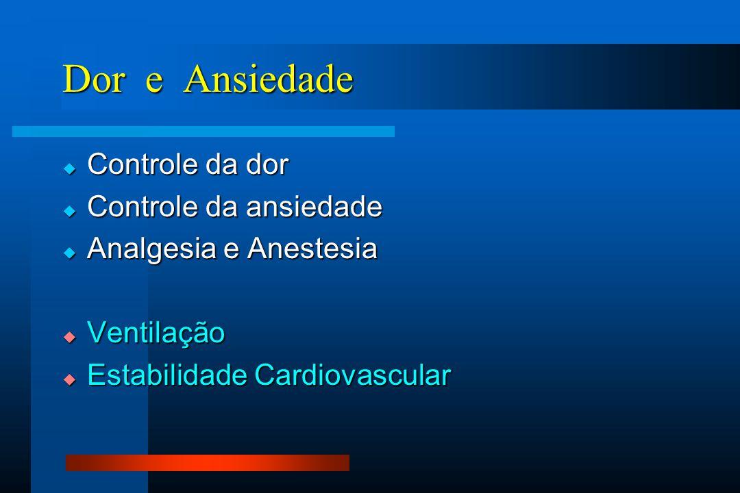 Dor e Ansiedade  Controle da dor  Controle da ansiedade  Analgesia e Anestesia  Ventilação  Estabilidade Cardiovascular