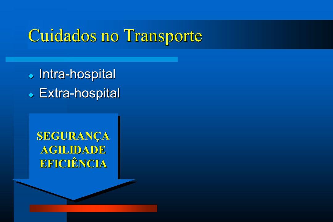  Intra-hospital  Extra-hospital SEGURANÇAAGILIDADEEFICIÊNCIASEGURANÇAAGILIDADEEFICIÊNCIA