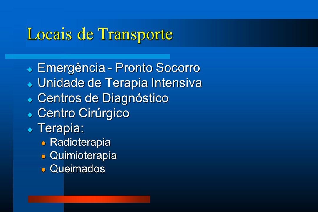 Locais de Transporte  Emergência - Pronto Socorro  Unidade de Terapia Intensiva  Centros de Diagnóstico  Centro Cirúrgico  Terapia: Radioterapia Radioterapia Quimioterapia Quimioterapia Queimados Queimados