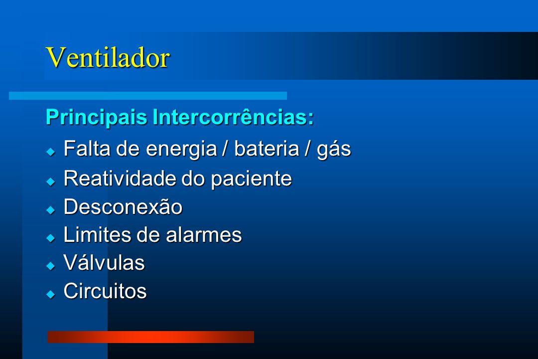 Ventilador Principais Intercorrências:  Falta de energia / bateria / gás  Reatividade do paciente  Desconexão  Limites de alarmes  Válvulas  Circuitos