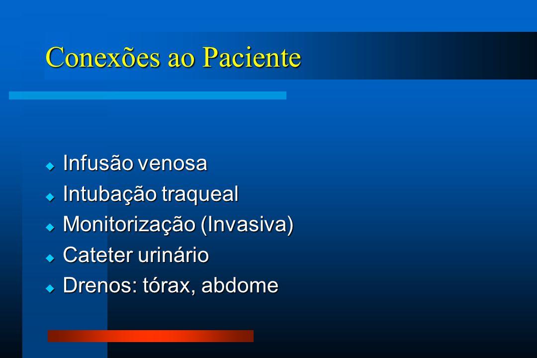 Conexões ao Paciente  Infusão venosa  Intubação traqueal  Monitorização (Invasiva)  Cateter urinário  Drenos: tórax, abdome