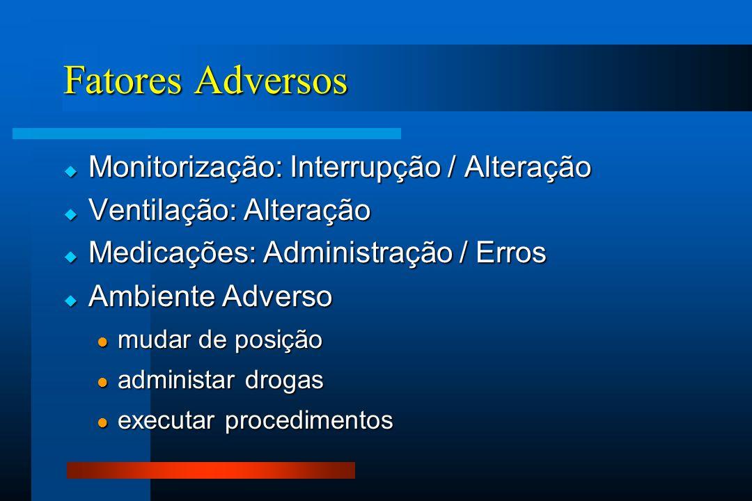 Fatores Adversos  Monitorização: Interrupção / Alteração  Ventilação: Alteração  Medicações: Administração / Erros  Ambiente Adverso mudar de posi