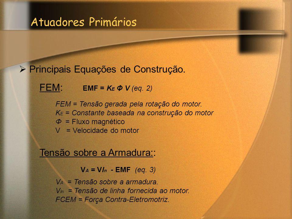 Atuadores Primários FEM:  Principais Equações de Construção. EMF = K E Φ V (eq. 2) FEM = Tensão gerada pela rotação do motor. K E = Constante baseada