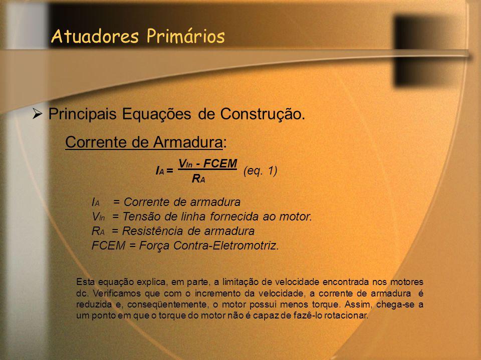 Atuadores Primários Corrente de Armadura:  Principais Equações de Construção. I A = (eq. 1) I A = Corrente de armadura V ln = Tensão de linha forneci
