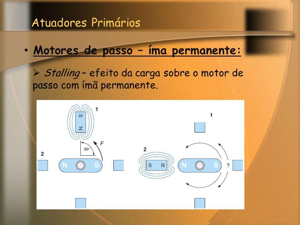Atuadores Primários Motores de passo – íma permanente:  Stalling – efeito da carga sobre o motor de passo com ímã permanente.