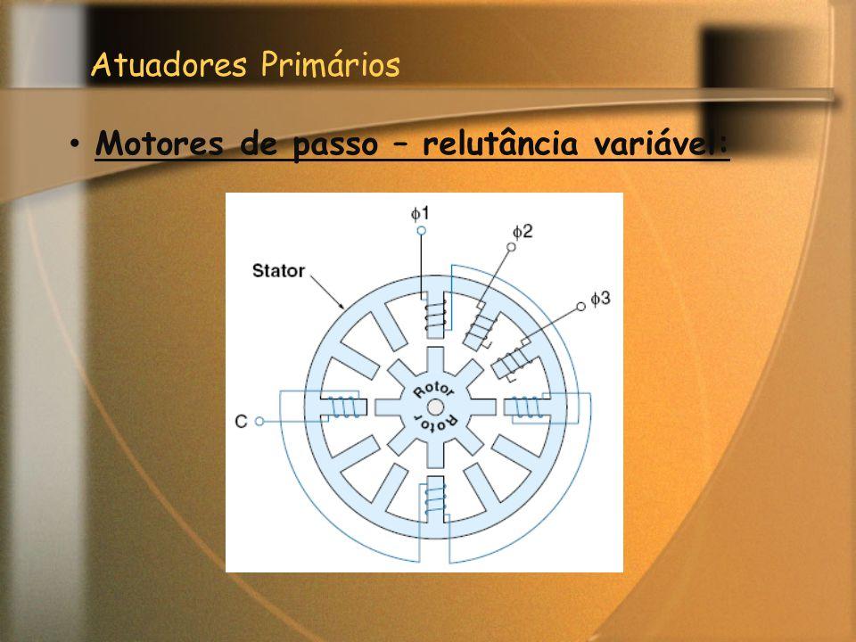Atuadores Primários Motores de passo – relutância variável: