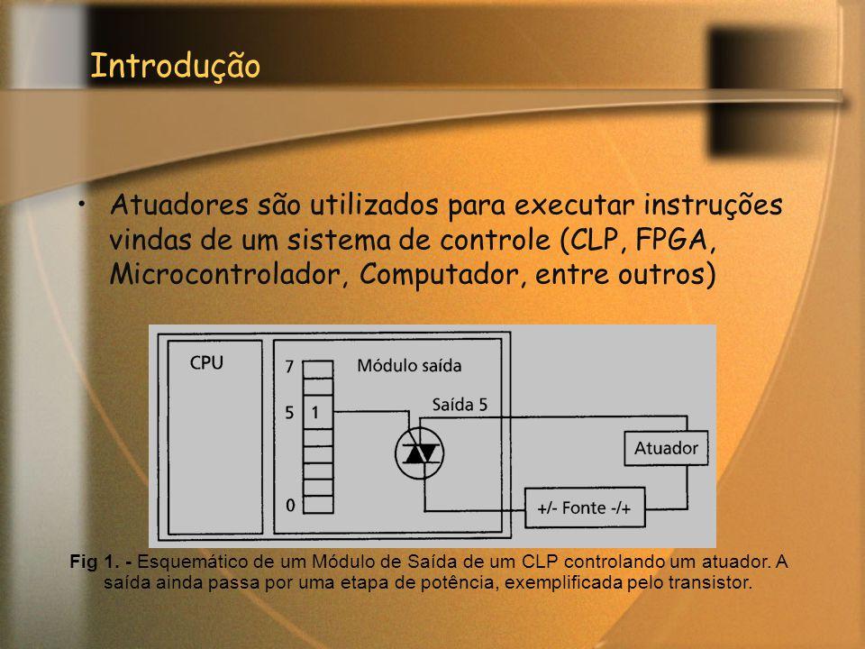 Atuadores são utilizados para executar instruções vindas de um sistema de controle (CLP, FPGA, Microcontrolador, Computador, entre outros) Introdução